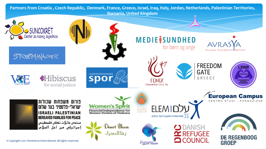 Participating partners in the THCRD-STS Erasmus+ co-funded project