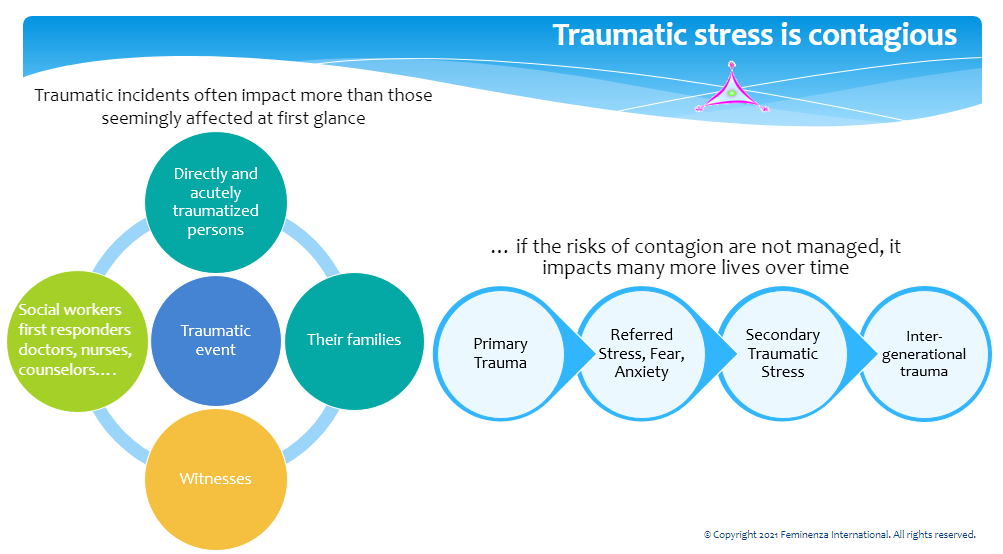 Traumatic Stress is contagious